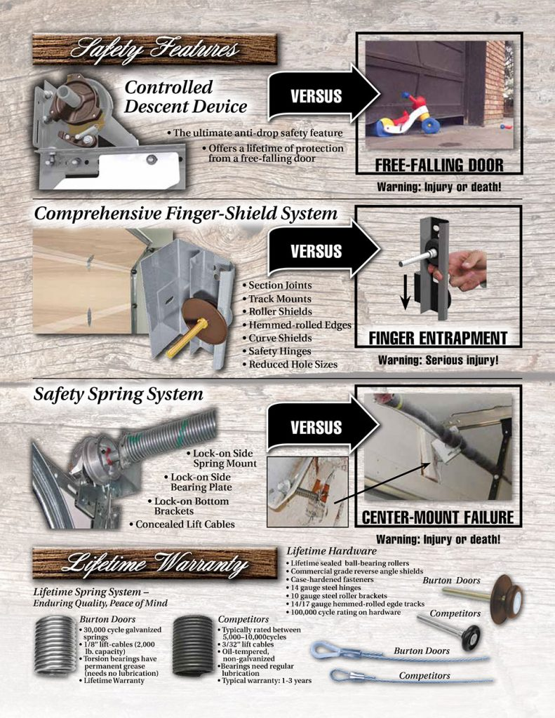 Garage Doors Safety Features